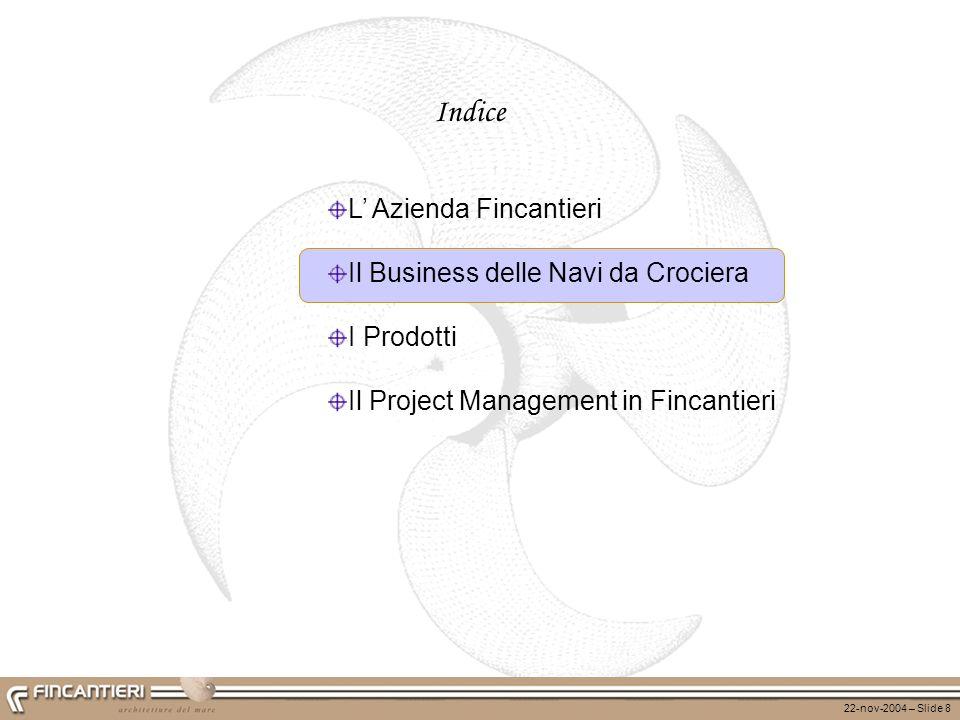 22-nov-2004 – Slide 8 Indice L Azienda Fincantieri Il Business delle Navi da Crociera I Prodotti Il Project Management in Fincantieri