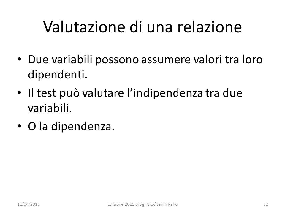 Valutazione di una relazione Due variabili possono assumere valori tra loro dipendenti. Il test può valutare lindipendenza tra due variabili. O la dip