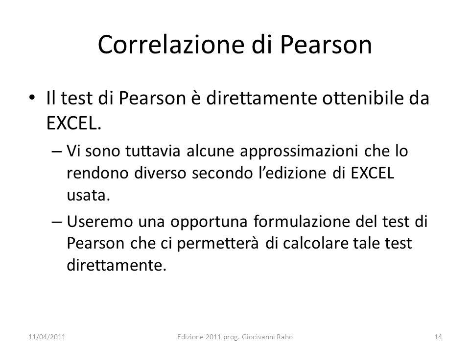 Correlazione di Pearson Il test di Pearson è direttamente ottenibile da EXCEL. – Vi sono tuttavia alcune approssimazioni che lo rendono diverso second