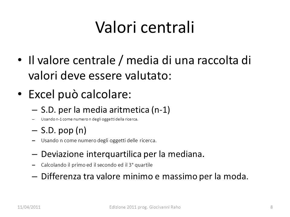 Valori centrali Il valore centrale / media di una raccolta di valori deve essere valutato: Excel può calcolare: – S.D. per la media aritmetica (n-1) –