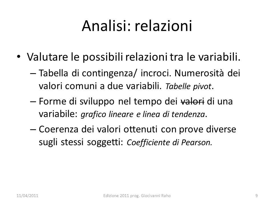 Analisi: relazioni Valutare le possibili relazioni tra le variabili. – Tabella di contingenza/ incroci. Numerosità dei valori comuni a due variabili.