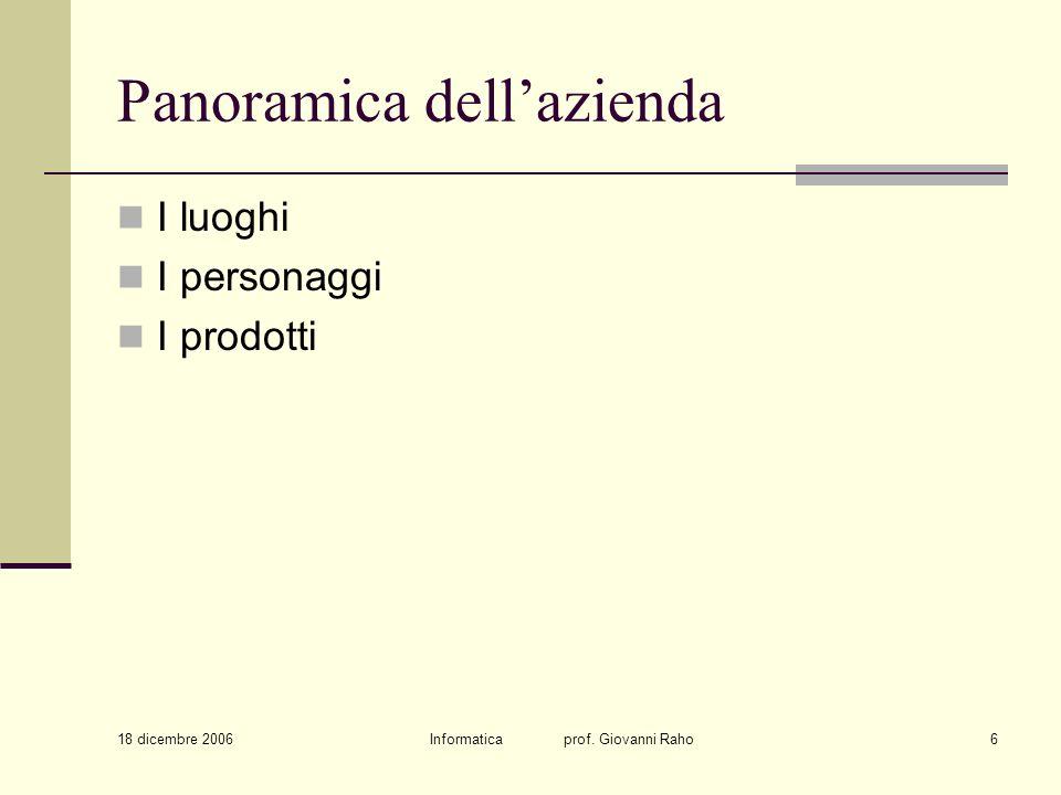 18 dicembre 2006 Informatica prof. Giovanni Raho6 Panoramica dellazienda I luoghi I personaggi I prodotti
