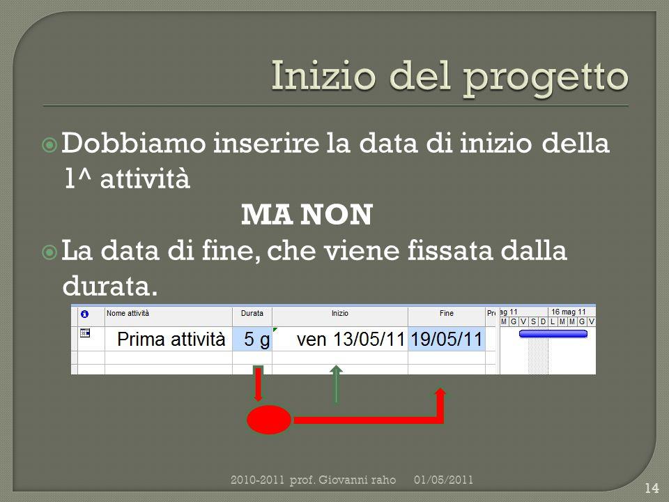 Dobbiamo inserire la data di inizio della 1^ attività MA NON La data di fine, che viene fissata dalla durata.