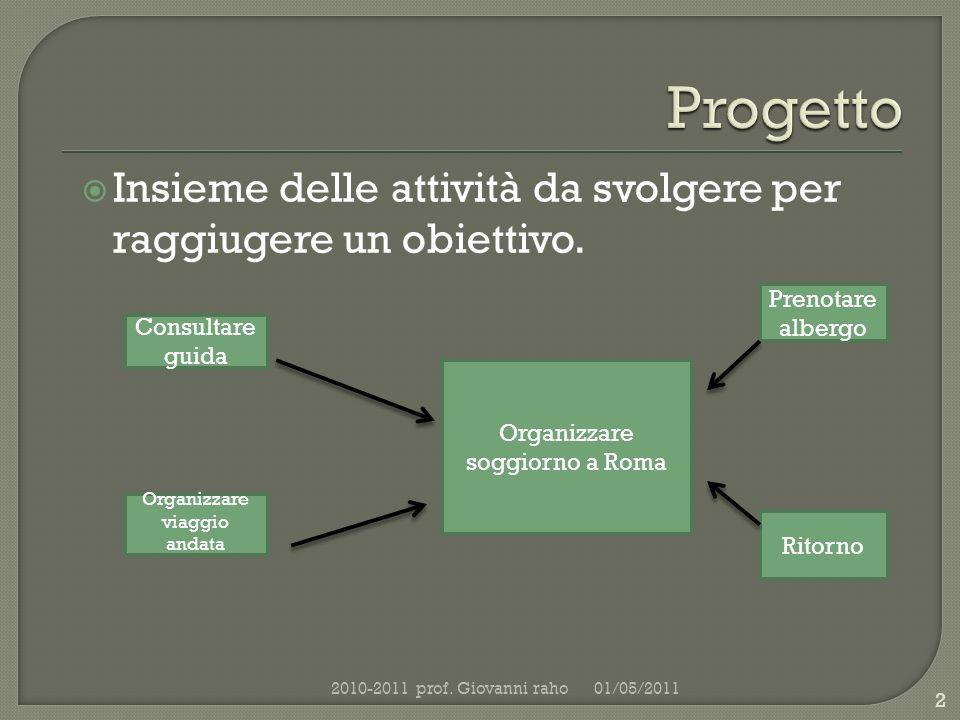 Insieme delle attività da svolgere per raggiugere un obiettivo.