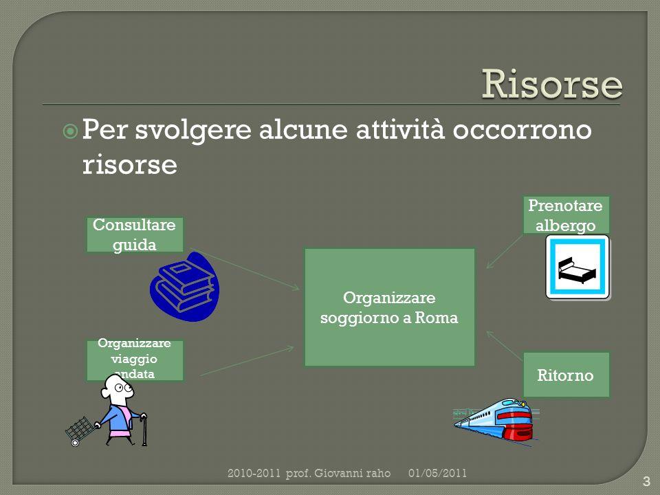 Per svolgere alcune attività occorrono risorse 01/05/20112010-2011 prof.