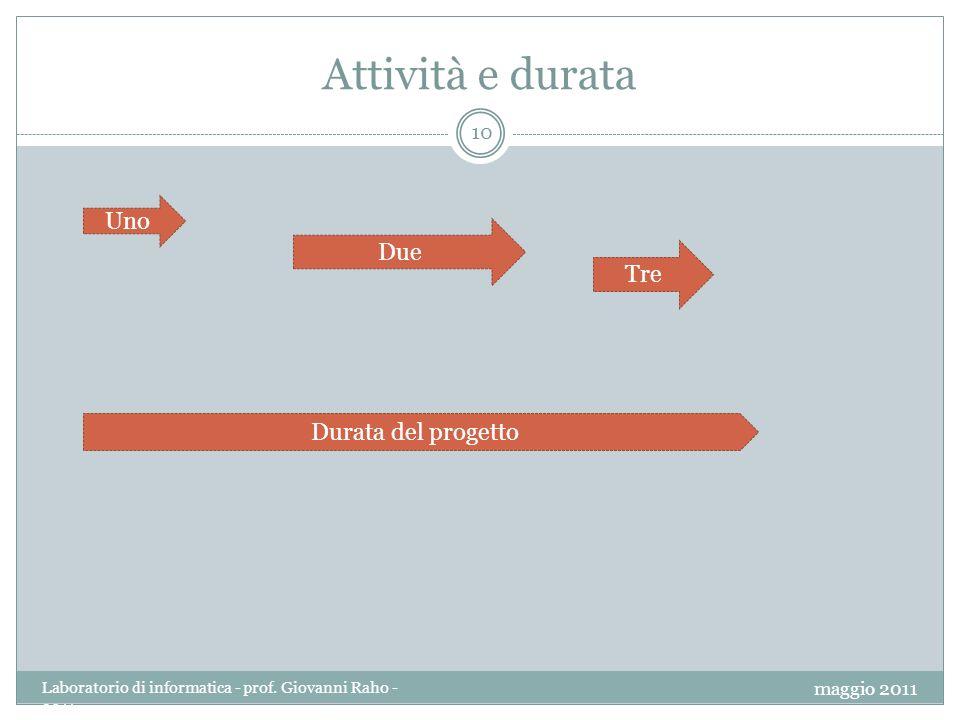 Attività e durata 10 Uno Due Tre Durata del progetto maggio 2011 Laboratorio di informatica - prof. Giovanni Raho - 2011