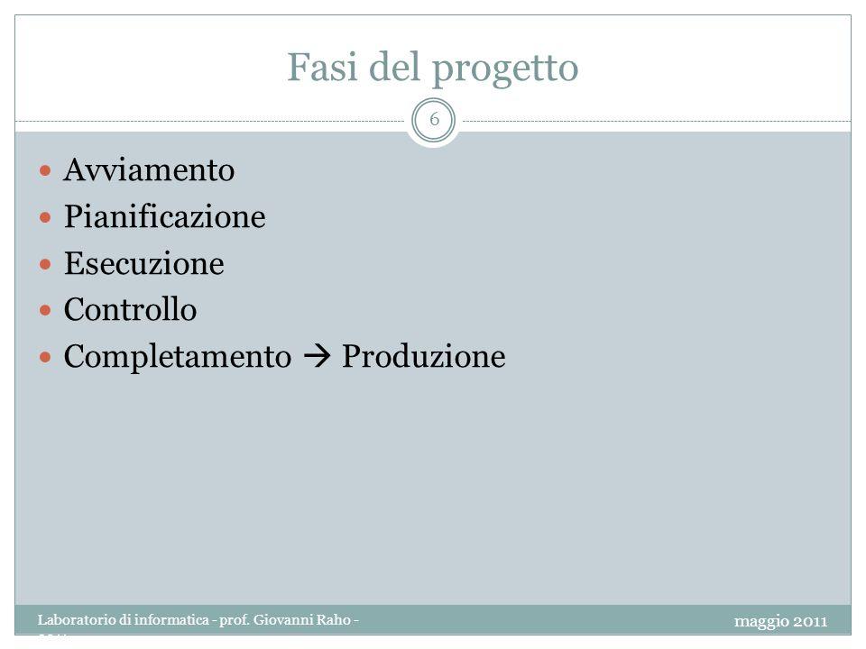 Fasi del progetto 6 Avviamento Pianificazione Esecuzione Controllo Completamento Produzione maggio 2011 Laboratorio di informatica - prof. Giovanni Ra