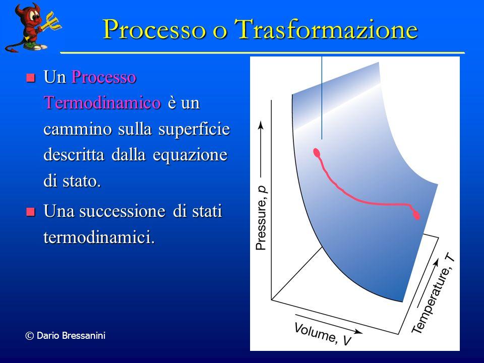 © Dario Bressanini 11 Processo o Trasformazione Un Processo Termodinamico è un cammino sulla superficie descritta dalla equazione di stato. Un Process
