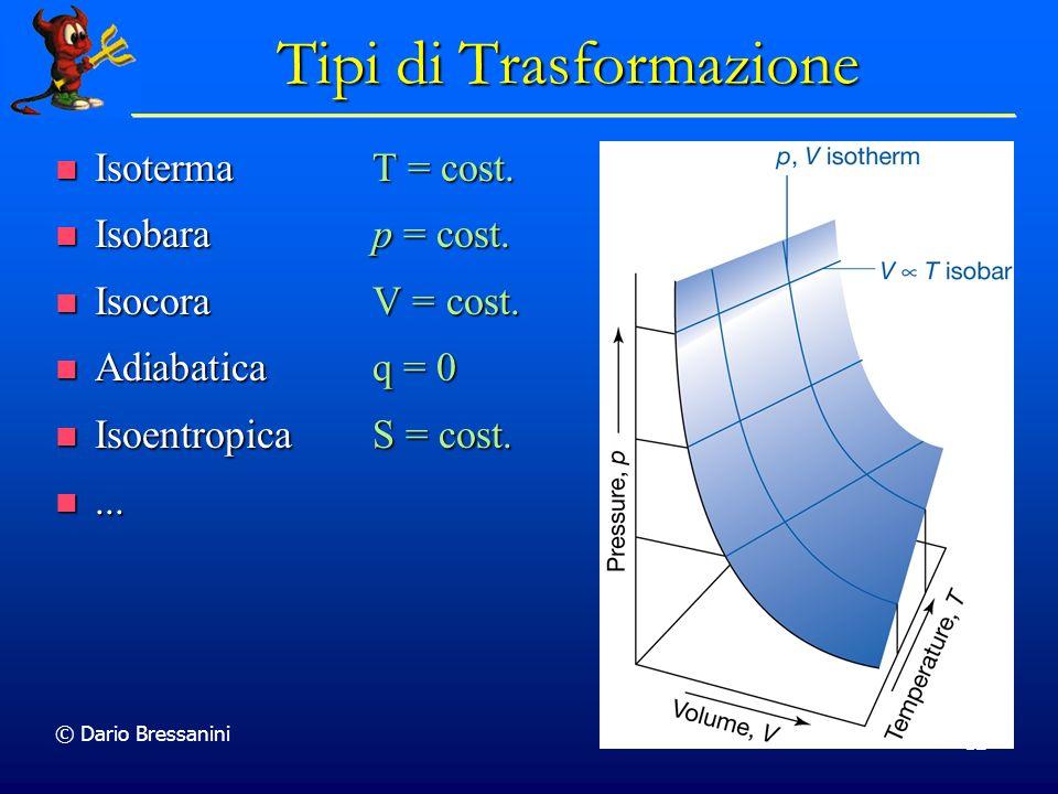 © Dario Bressanini 12 Tipi di Trasformazione Isoterma T = cost. Isoterma T = cost. Isobarap = cost. Isobarap = cost. IsocoraV = cost. IsocoraV = cost.
