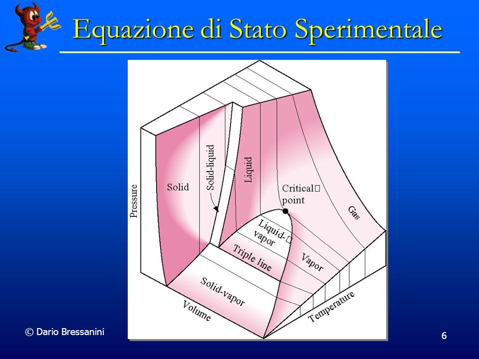 © Dario Bressanini 6 Equazione di Stato Sperimentale