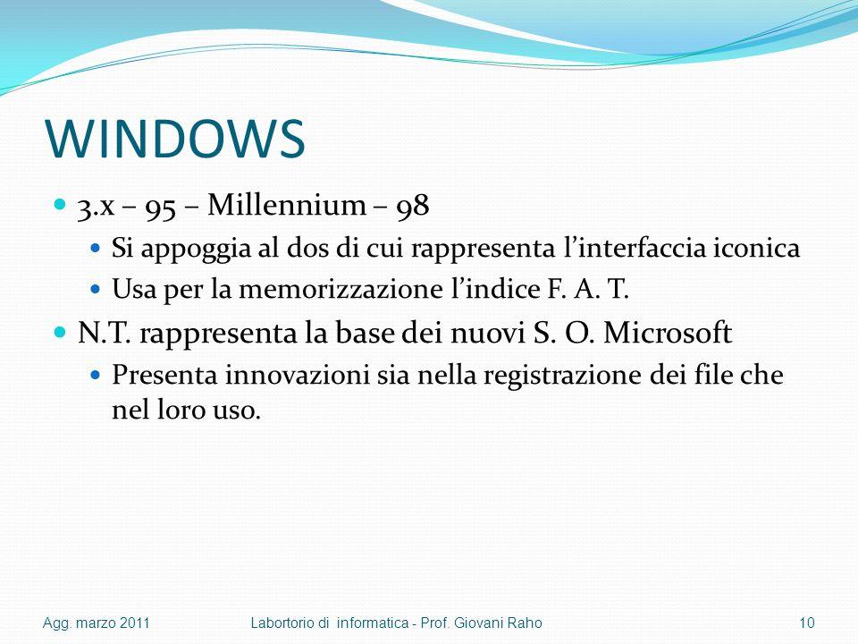 WINDOWS 3.x – 95 – Millennium – 98 Si appoggia al dos di cui rappresenta linterfaccia iconica Usa per la memorizzazione lindice F.