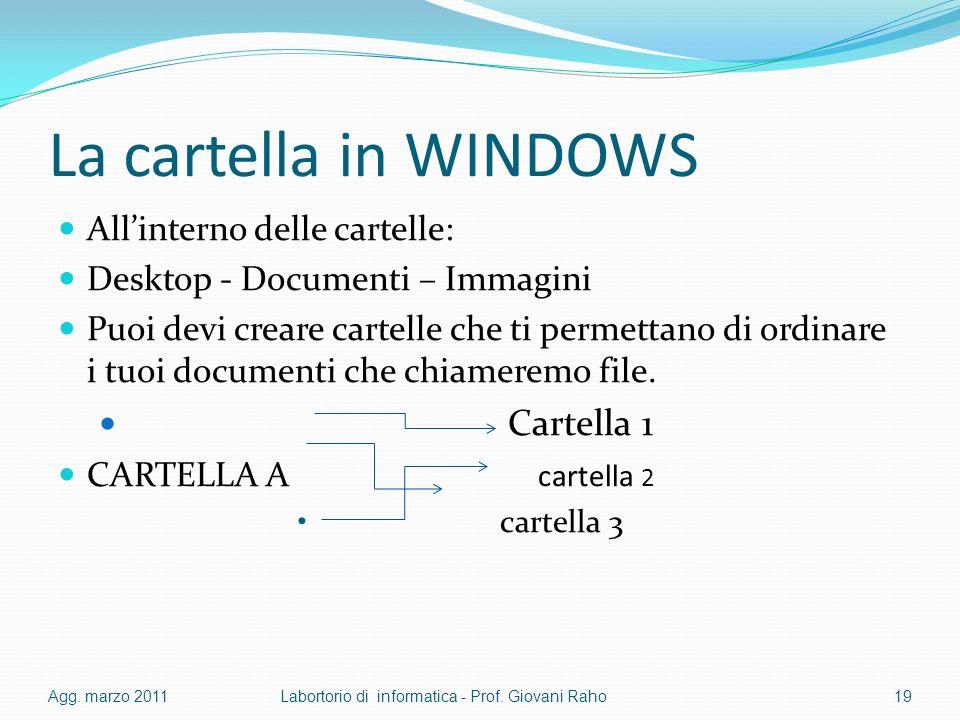 La cartella in WINDOWS Allinterno delle cartelle: Desktop - Documenti – Immagini Puoi devi creare cartelle che ti permettano di ordinare i tuoi documenti che chiameremo file.