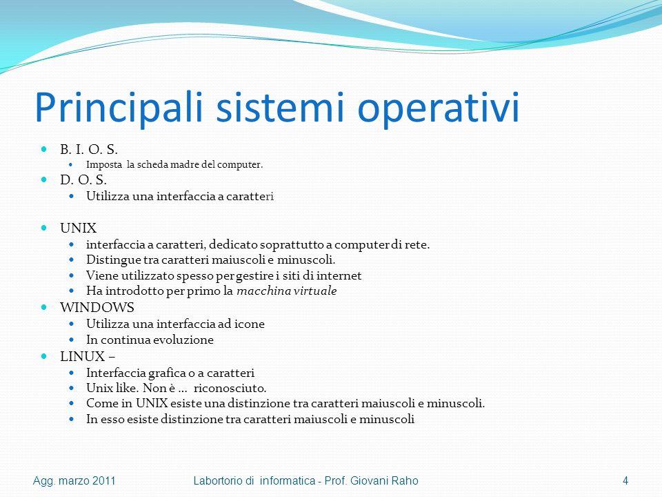 Principali sistemi operativi B. I. O. S. Imposta la scheda madre del computer.