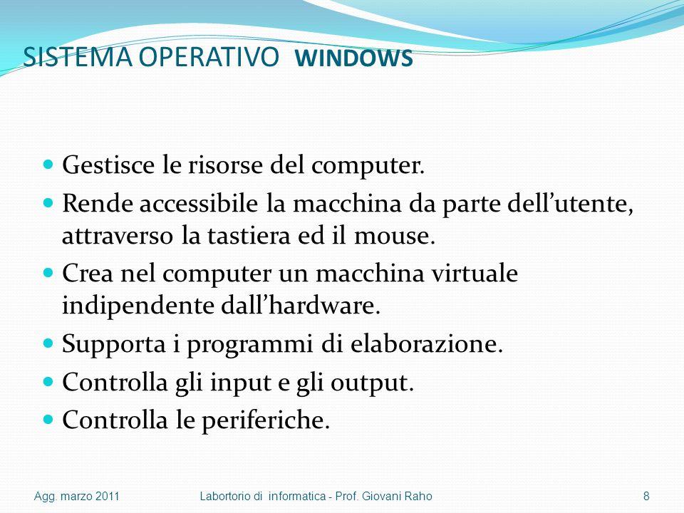 SISTEMA OPERATIVO WINDOWS Gestisce le risorse del computer.