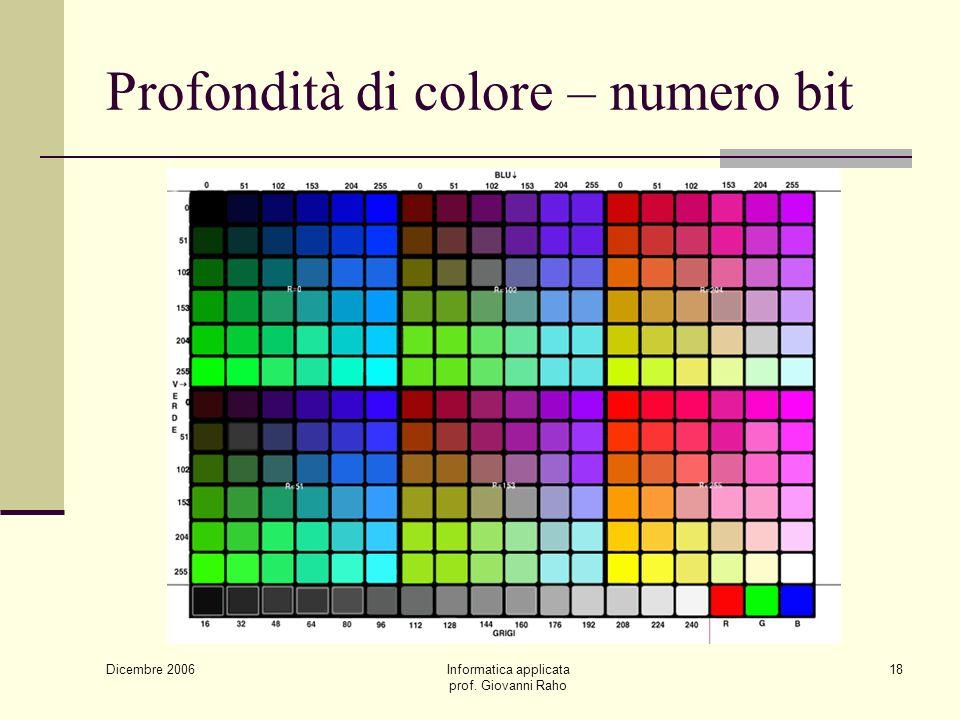 Dicembre 2006 Informatica applicata prof. Giovanni Raho 18 Profondità di colore – numero bit