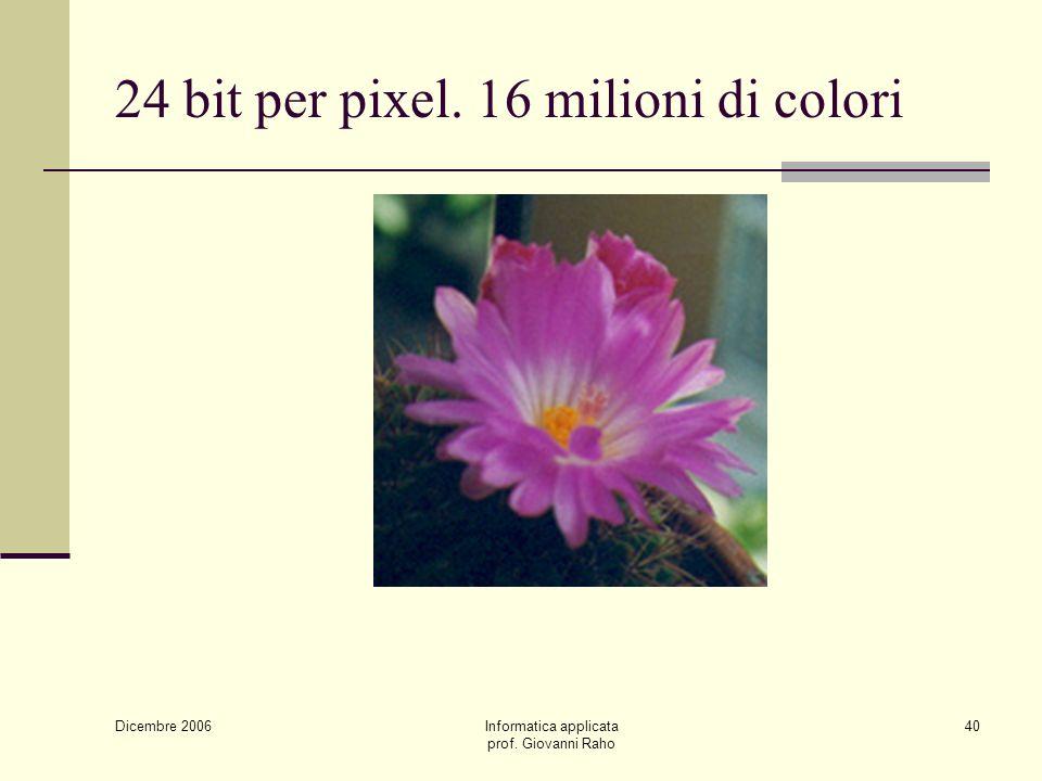 Dicembre 2006 Informatica applicata prof. Giovanni Raho 40 24 bit per pixel. 16 milioni di colori