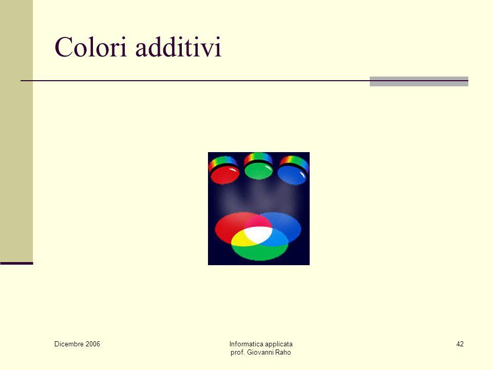 Dicembre 2006 Informatica applicata prof. Giovanni Raho 42 Colori additivi