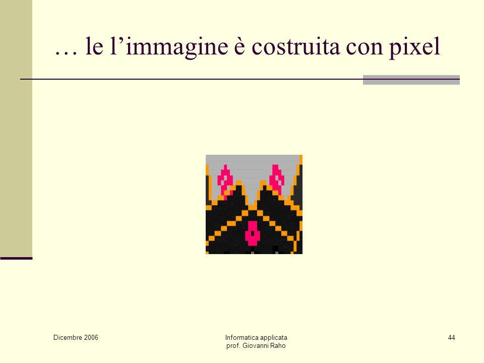 Dicembre 2006 Informatica applicata prof. Giovanni Raho 44 … le limmagine è costruita con pixel