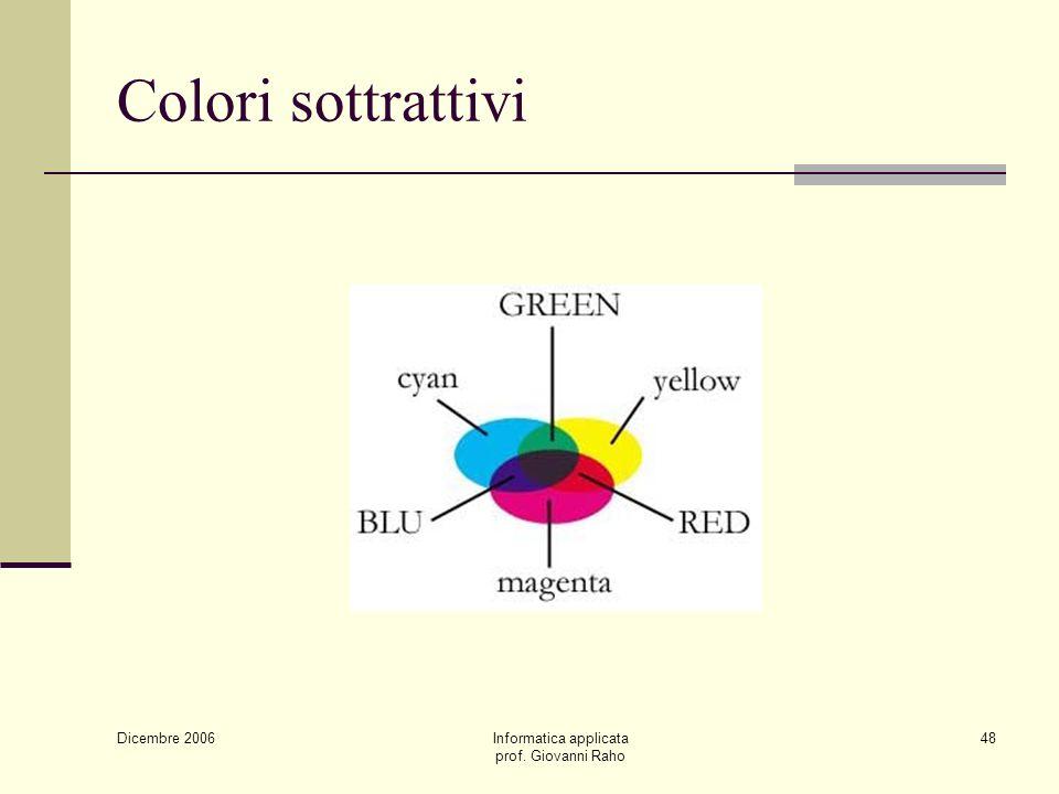 Dicembre 2006 Informatica applicata prof. Giovanni Raho 48 Colori sottrattivi