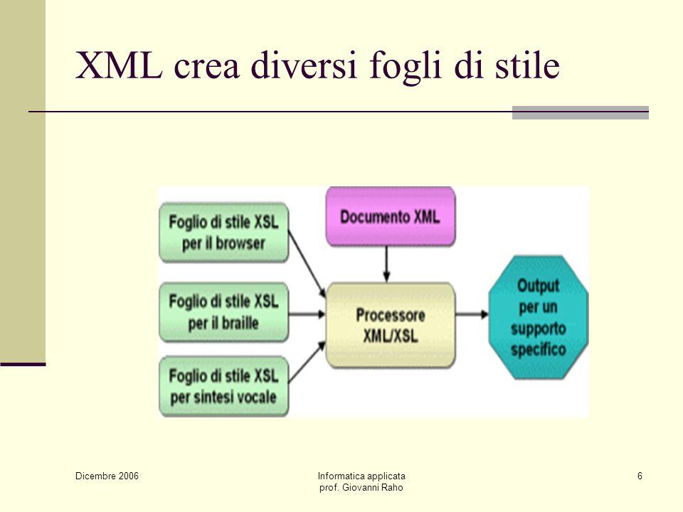 Dicembre 2006 Informatica applicata prof. Giovanni Raho 6 XML crea diversi fogli di stile