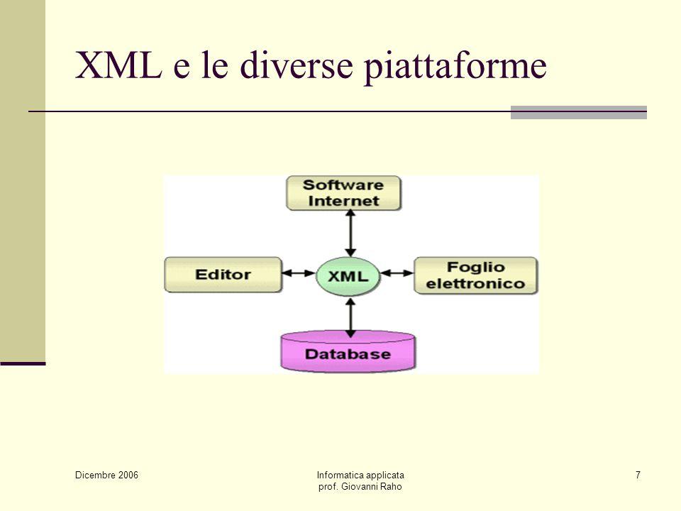 Dicembre 2006 Informatica applicata prof. Giovanni Raho 7 XML e le diverse piattaforme