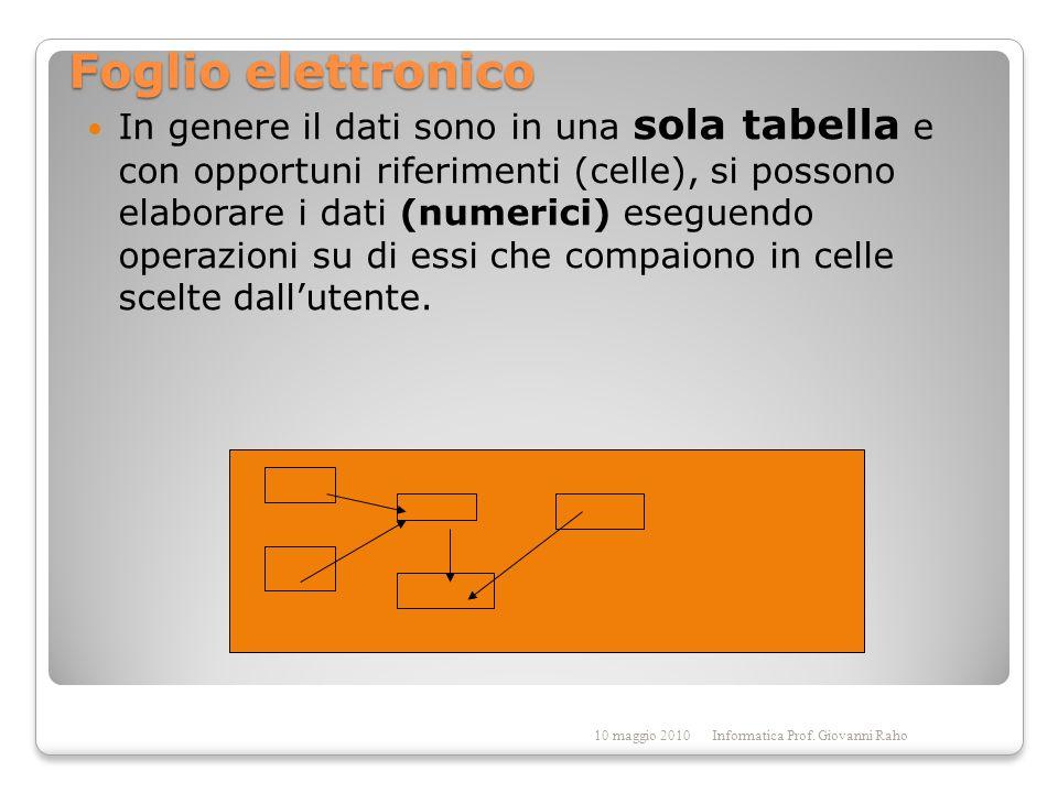 Foglio elettronico In genere il dati sono in una sola tabella e con opportuni riferimenti (celle), si possono elaborare i dati (numerici) eseguendo operazioni su di essi che compaiono in celle scelte dallutente.
