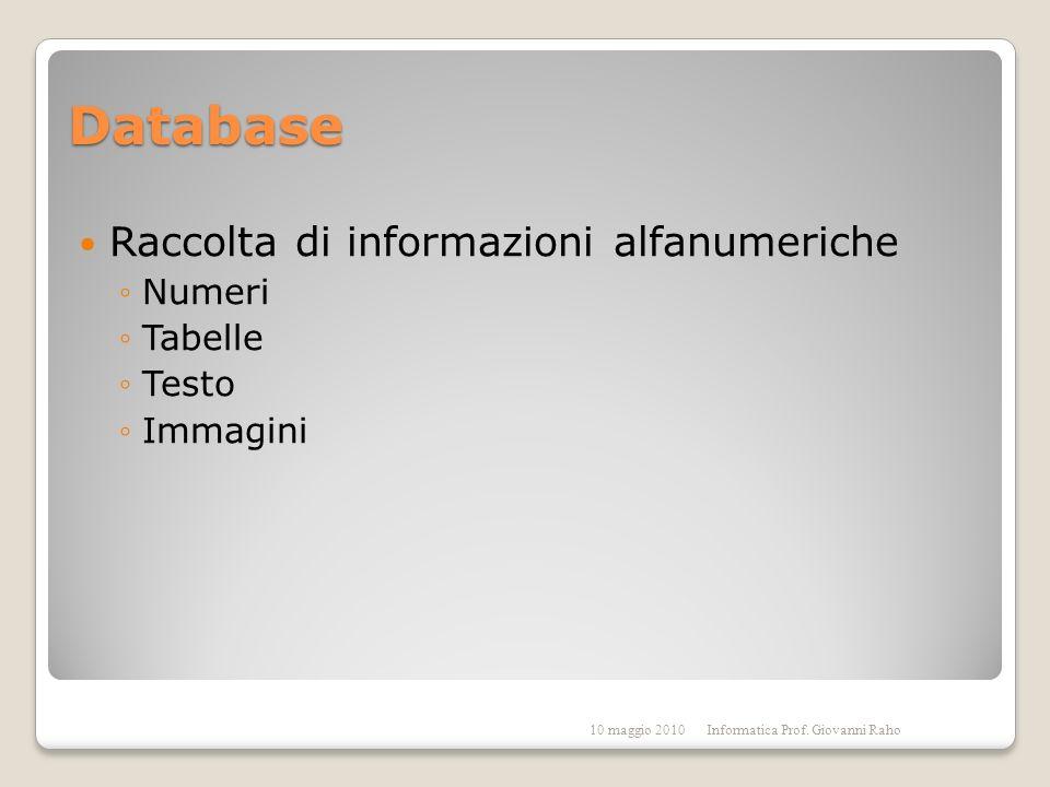 Database Raccolta di informazioni alfanumeriche Numeri Tabelle Testo Immagini 10 maggio 2010Informatica Prof.