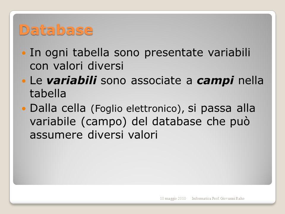 Database In ogni tabella sono presentate variabili con valori diversi Le variabili sono associate a campi nella tabella Dalla cella (Foglio elettronico), si passa alla variabile (campo) del database che può assumere diversi valori 10 maggio 2010Informatica Prof.