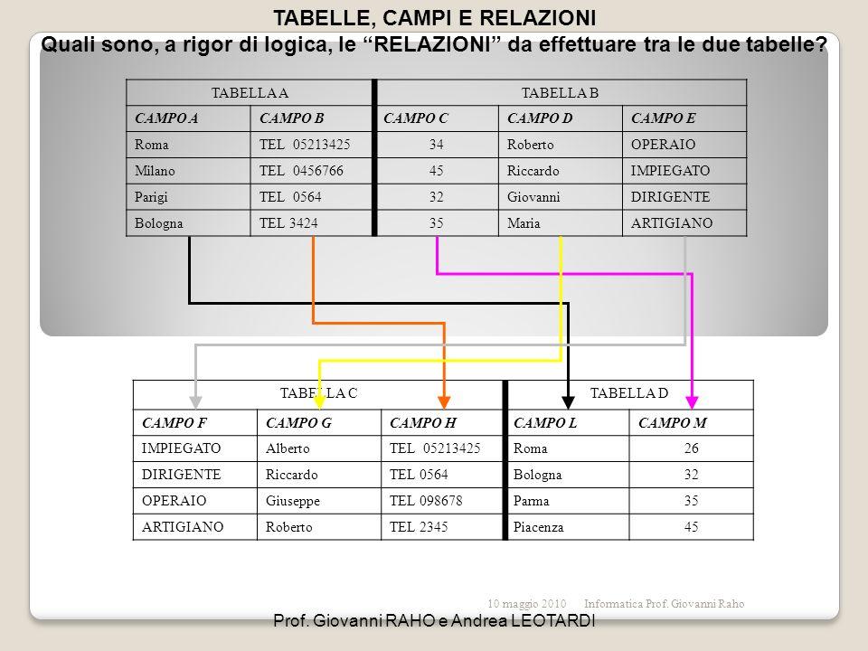 TABELLE, CAMPI E RELAZIONI Quali sono, a rigor di logica, le RELAZIONI da effettuare tra le due tabelle.