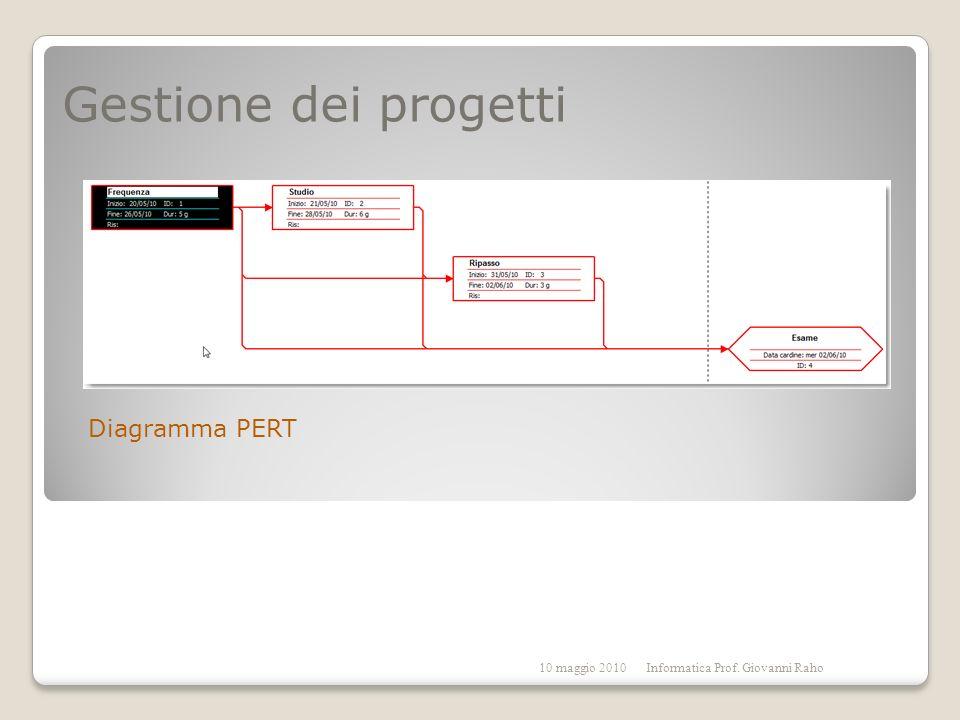 Gestione dei progetti Diagramma PERT 10 maggio 2010Informatica Prof. Giovanni Raho