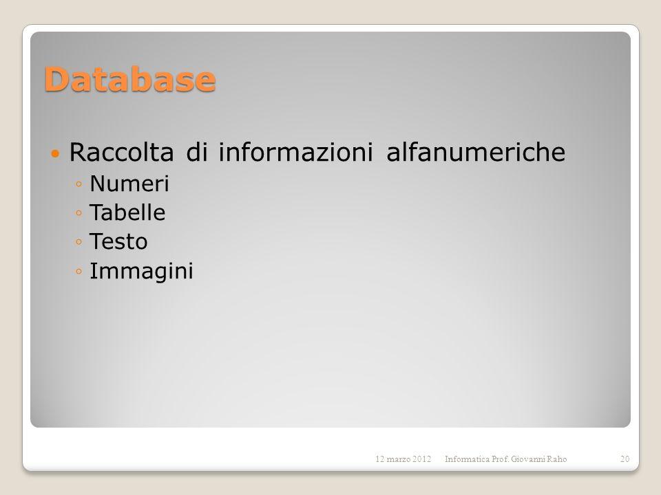 Database Raccolta di informazioni alfanumeriche Numeri Tabelle Testo Immagini 12 marzo 2012Informatica Prof. Giovanni Raho20