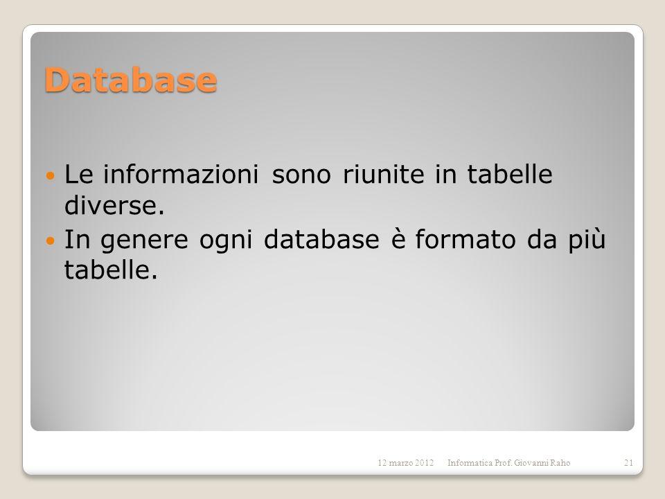 Database Le informazioni sono riunite in tabelle diverse. In genere ogni database è formato da più tabelle. 12 marzo 2012Informatica Prof. Giovanni Ra