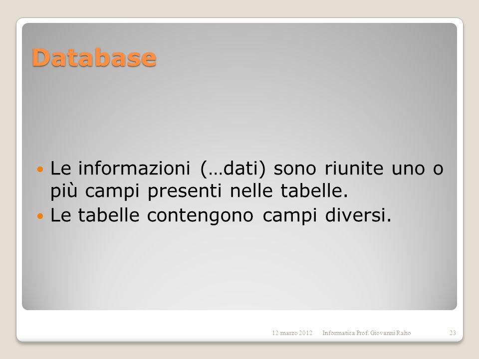 Database Le informazioni (…dati) sono riunite uno o più campi presenti nelle tabelle. Le tabelle contengono campi diversi. 12 marzo 2012Informatica Pr