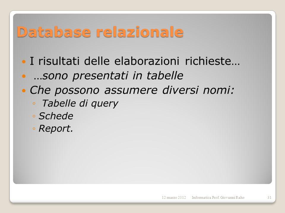 Database relazionale I risultati delle elaborazioni richieste… …sono presentati in tabelle Che possono assumere diversi nomi: Tabelle di query Schede