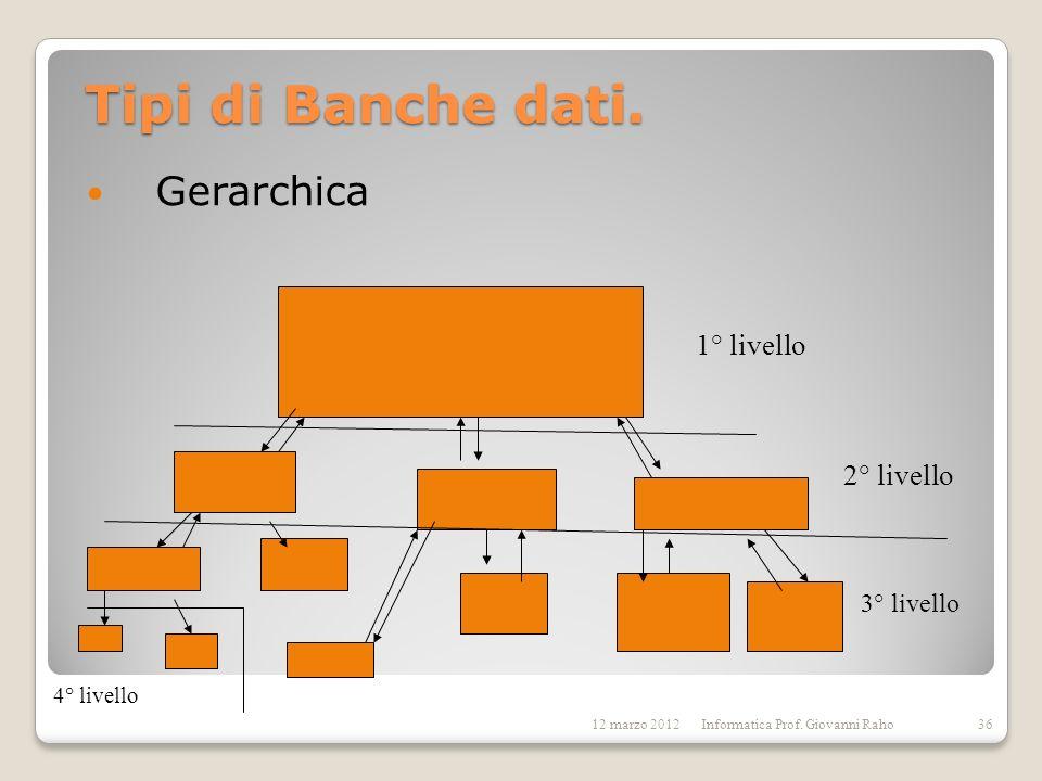 Tipi di Banche dati. Tipi di Banche dati. Gerarchica 12 marzo 2012Informatica Prof. Giovanni Raho 1° livello 2° livello 3° livello 4° livello 36