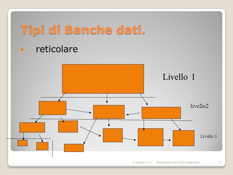 Tipi di Banche dati. reticolare 12 marzo 2012Informatica Prof. Giovanni Raho Livello 1 livello2 Livello 3 37