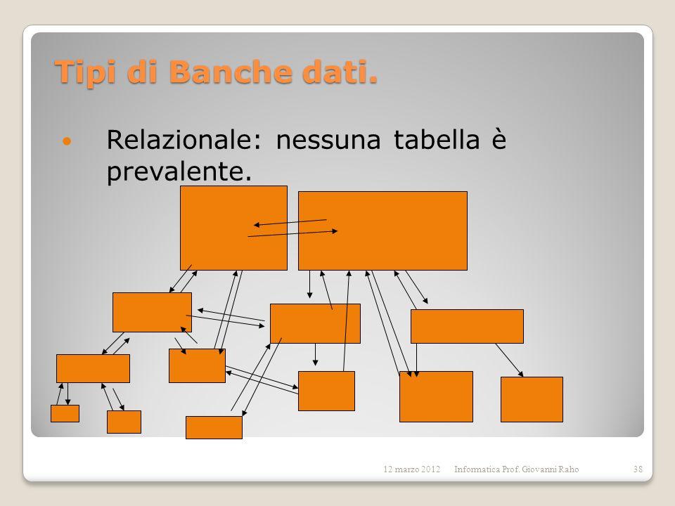 Tipi di Banche dati. Relazionale: nessuna tabella è prevalente. 12 marzo 2012Informatica Prof. Giovanni Raho38