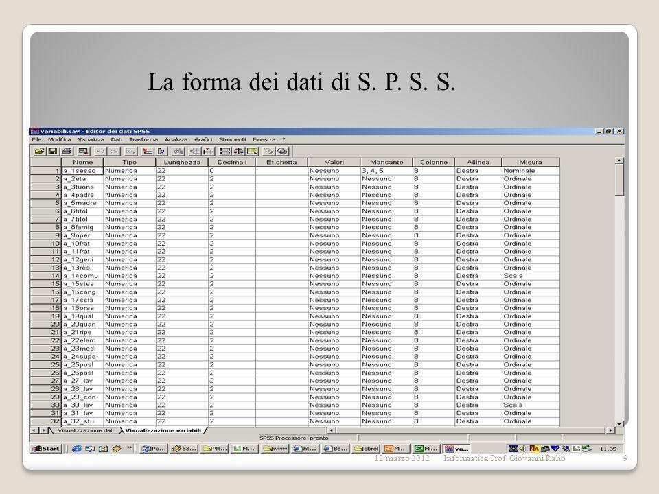 La griglia per linserimento delle variabili 12 marzo 2012Informatica Prof. Giovanni Raho La forma dei dati di S. P. S. S. 9