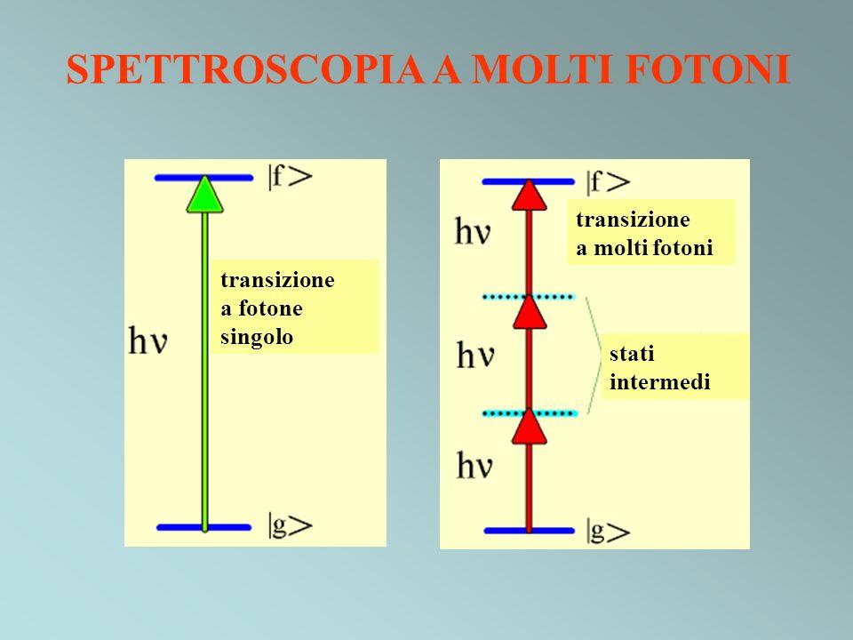 SPETTROSCOPIA A MOLTI FOTONI transizione a fotone singolo transizione a molti fotoni stati intermedi