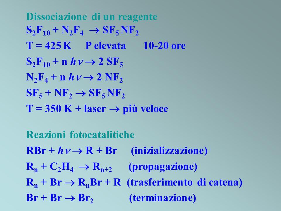 Dissociazione di un reagente S 2 F 10 + N 2 F 4 SF 5 NF 2 T = 425 K P elevata 10-20 ore S 2 F 10 + n h 2 SF 5 N 2 F 4 + n h 2 NF 2 SF 5 + NF 2 SF 5 NF