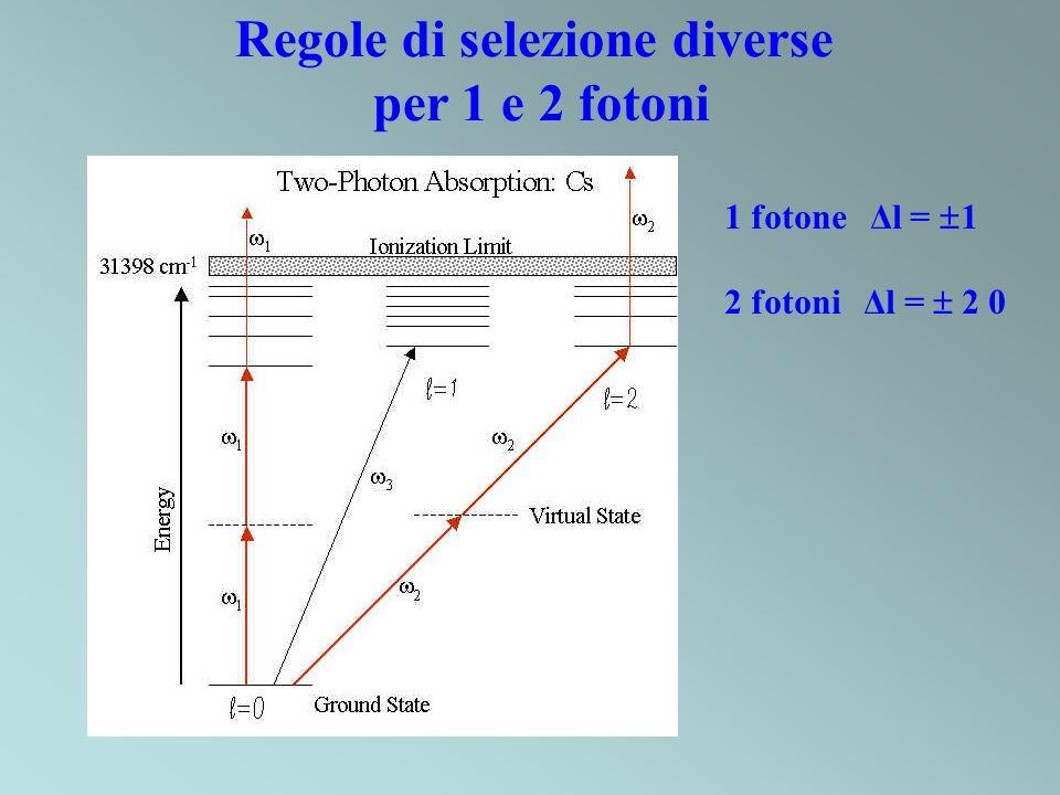 Regole di selezione diverse per 1 e 2 fotoni 1 fotone Δl = 1 2 fotoni Δl = 2 0