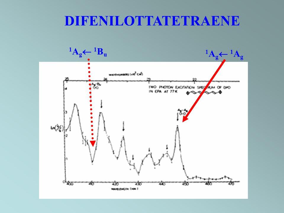 DIFENILOTTATETRAENE 1 A g 1 B u 1 A g
