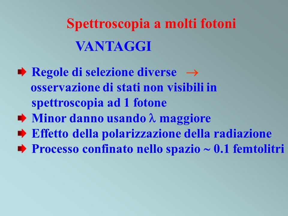 Spettroscopia a molti fotoni VANTAGGI Regole di selezione diverse osservazione di stati non visibili in spettroscopia ad 1 fotone Minor danno usando m