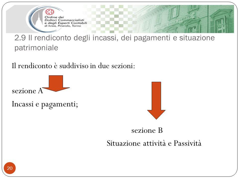2.9 Il rendiconto degli incassi, dei pagamenti e situazione patrimoniale 20 Il rendiconto è suddiviso in due sezioni: sezione A Incassi e pagamenti; s