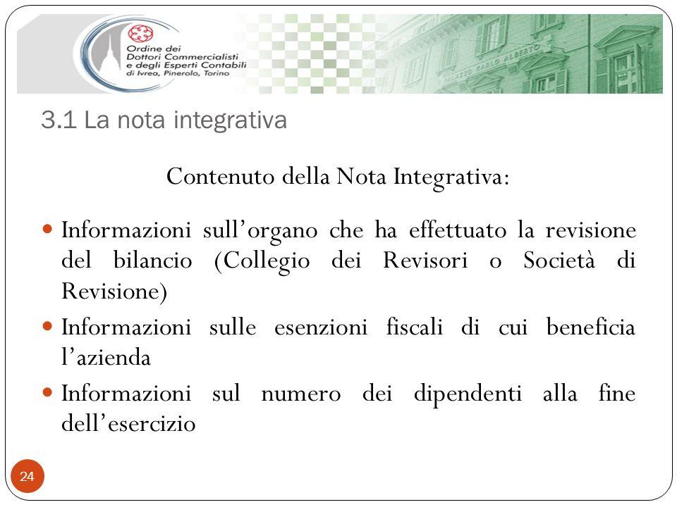 3.1 La nota integrativa 24 Contenuto della Nota Integrativa: Informazioni sullorgano che ha effettuato la revisione del bilancio (Collegio dei Revisor