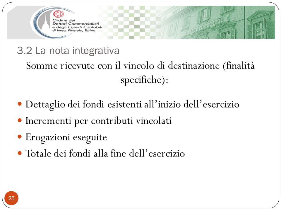 3.2 La nota integrativa 25 Somme ricevute con il vincolo di destinazione (finalità specifiche): Dettaglio dei fondi esistenti allinizio dellesercizio
