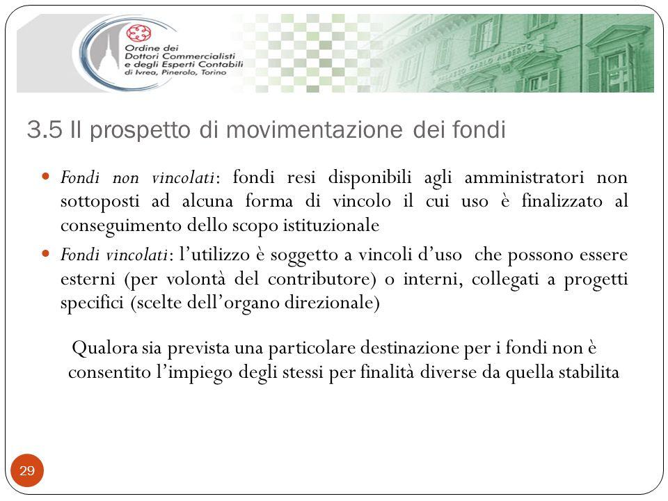 3.5 Il prospetto di movimentazione dei fondi 29 Fondi non vincolati: fondi resi disponibili agli amministratori non sottoposti ad alcuna forma di vinc
