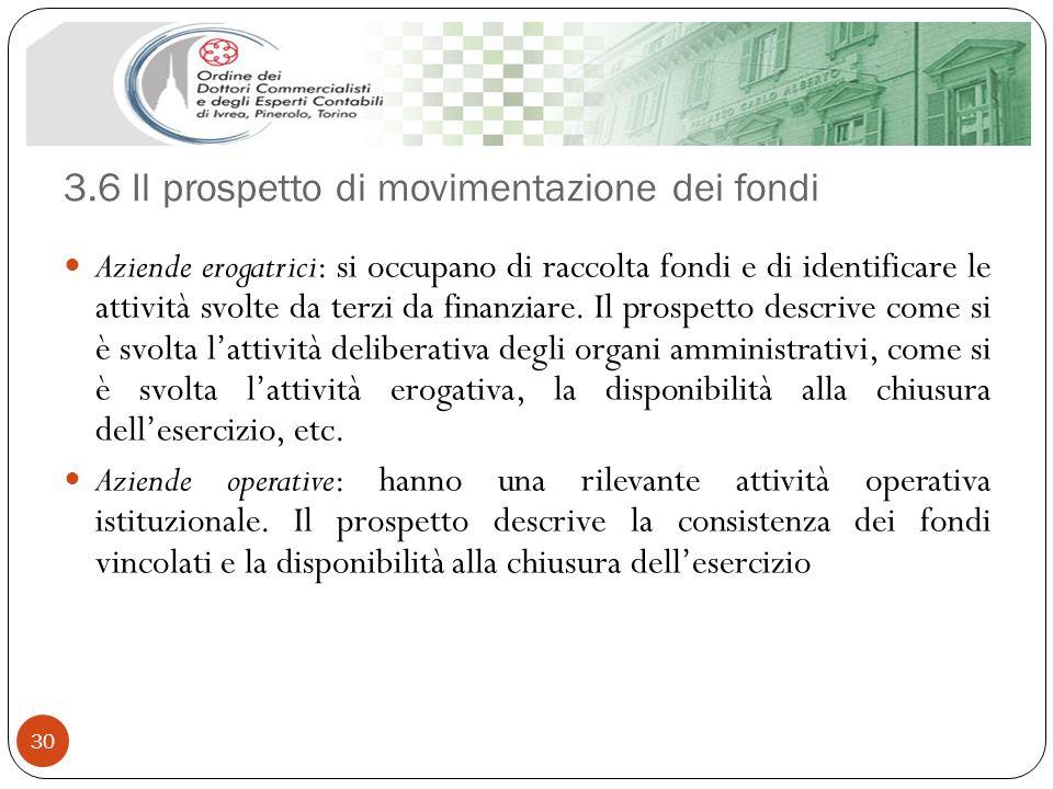 3.6 Il prospetto di movimentazione dei fondi 30 Aziende erogatrici: si occupano di raccolta fondi e di identificare le attività svolte da terzi da fin