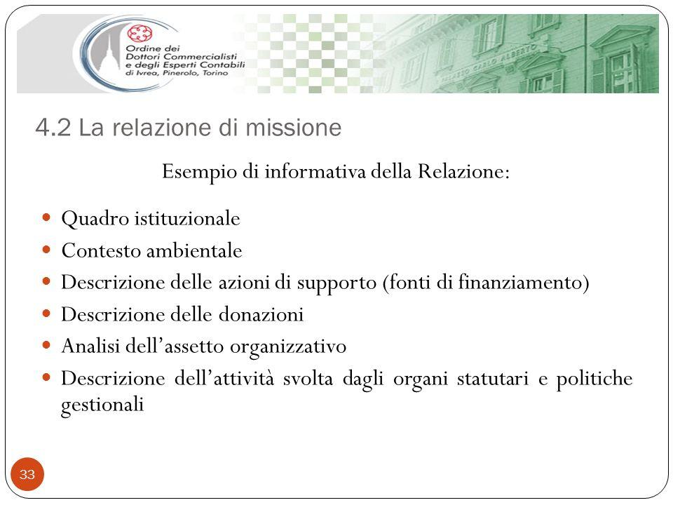 4.2 La relazione di missione 33 Esempio di informativa della Relazione: Quadro istituzionale Contesto ambientale Descrizione delle azioni di supporto