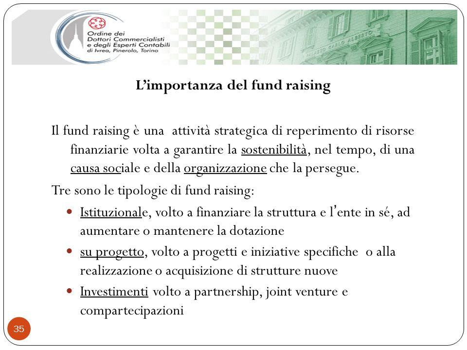 35 Limportanza del fund raising Il fund raising è una attività strategica di reperimento di risorse finanziarie volta a garantire la sostenibilità, ne